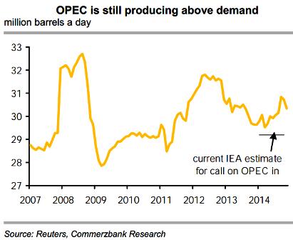 Medium-term oil market report 2015