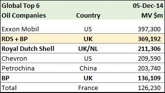 4 oil table