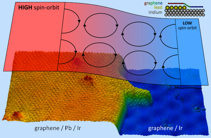 LEADED GRAPHENE