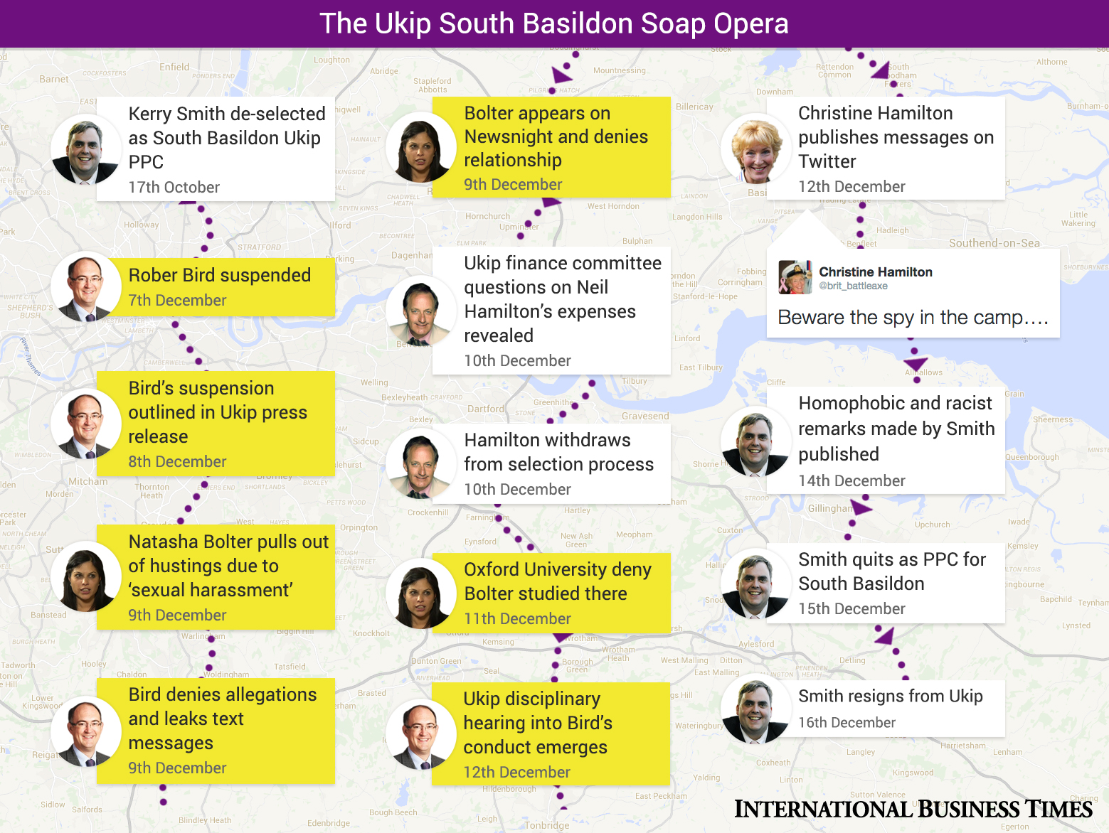Ukip South Basildon Soap Opera