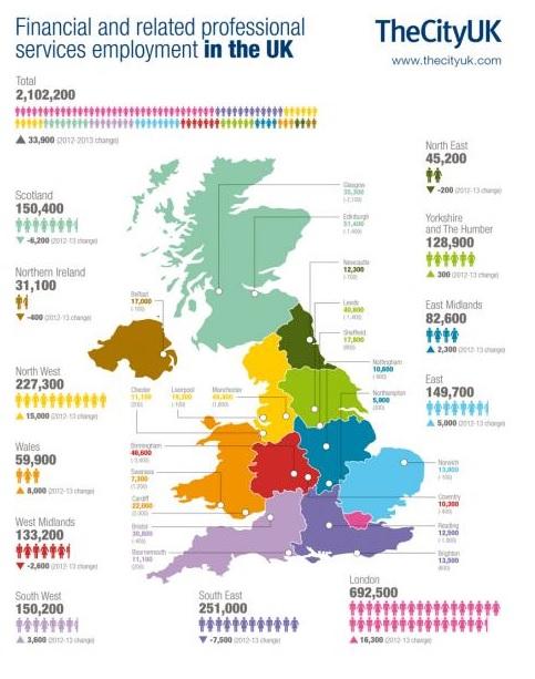 Financial Industry Jobs 2014