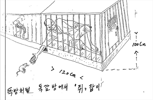 Kim Kwang-il: