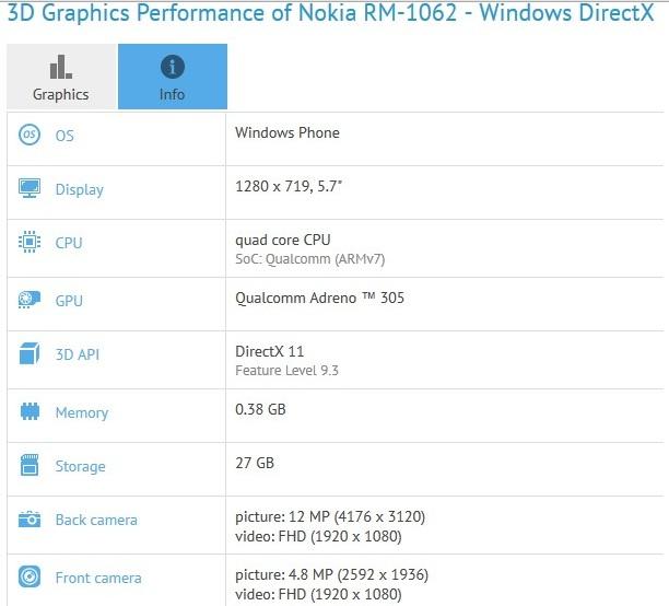 Nokia RM-1062