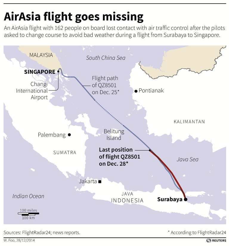 AIRASIA QZ8501 Flight Path