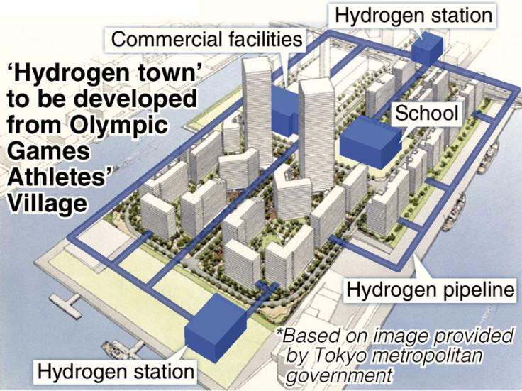 Japan plans hydrogen town