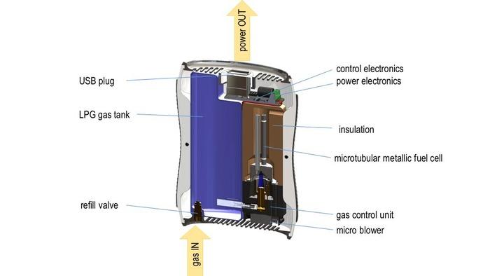 kraftwerk portable charger fuel cell