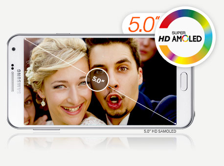 Samsung Galaxy E5 launch finally imminent in EU, UK: Smartphone officially listed on Samsung Russia