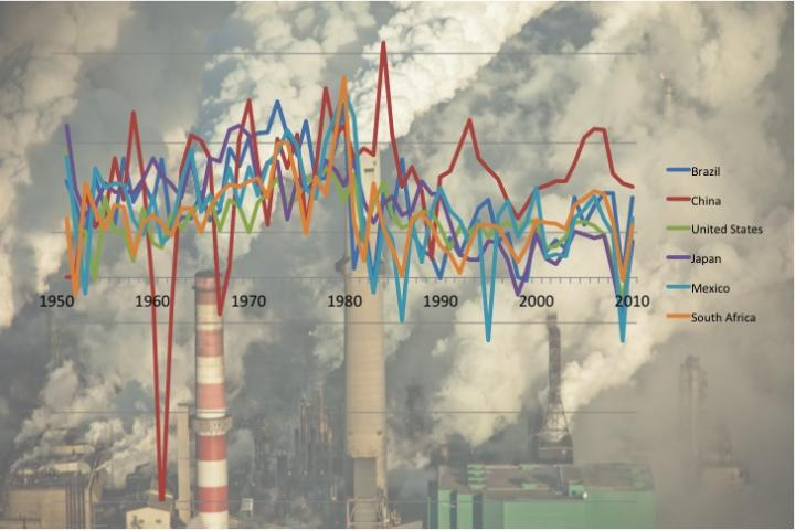 social cost of climate change