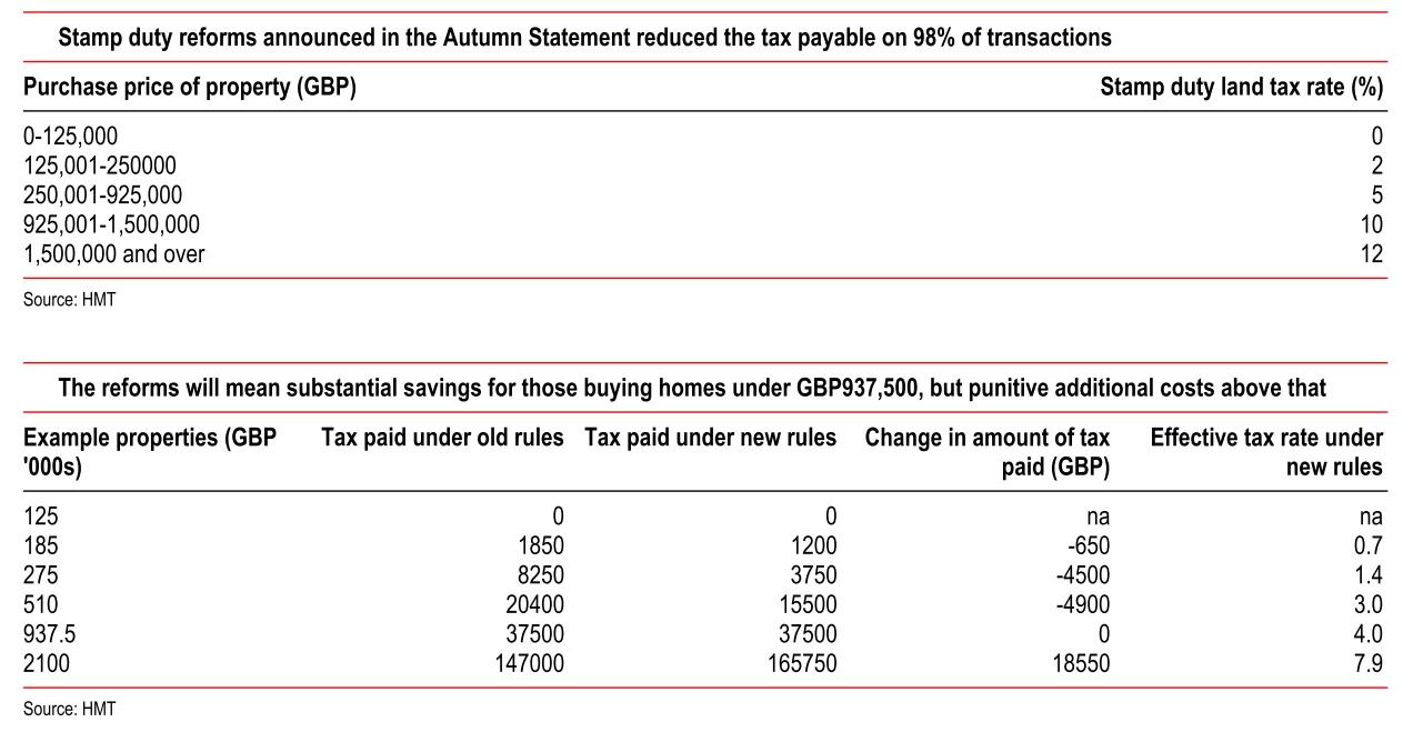 HSBC housing chart 23