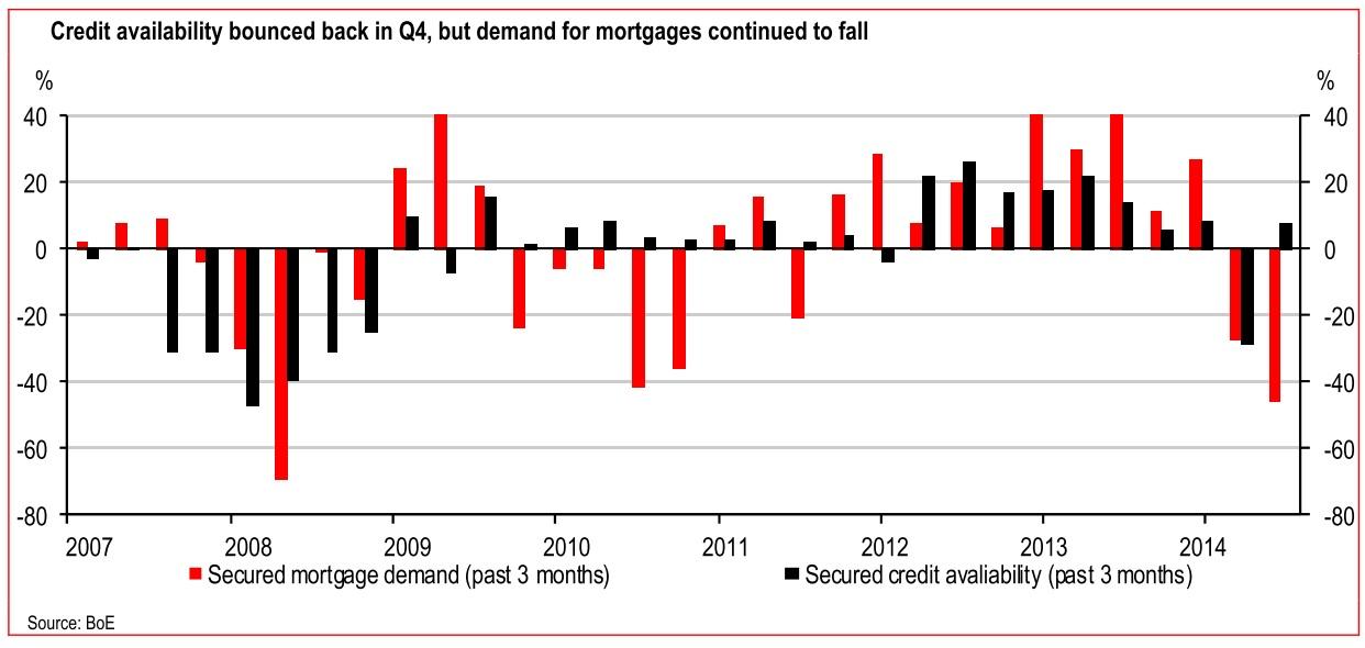 HSBC housing chart 4