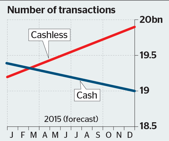 cashless payments