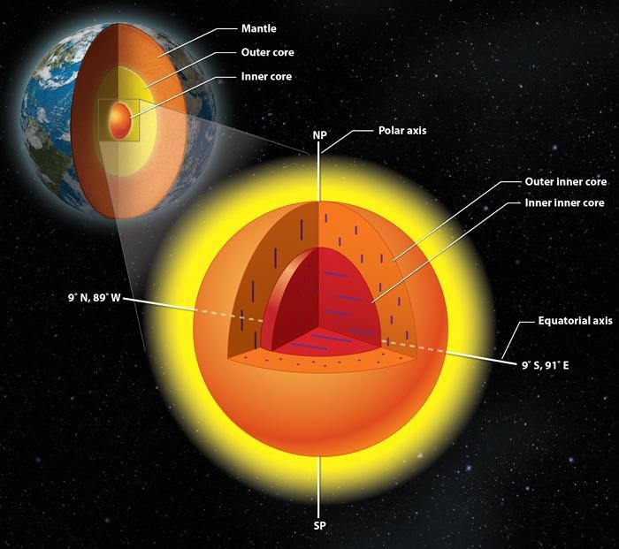 earth core?w=736&e=6f27594924eb932b254d7f8e41321db5 formation of the earth's inner core is so baffling, scientists say
