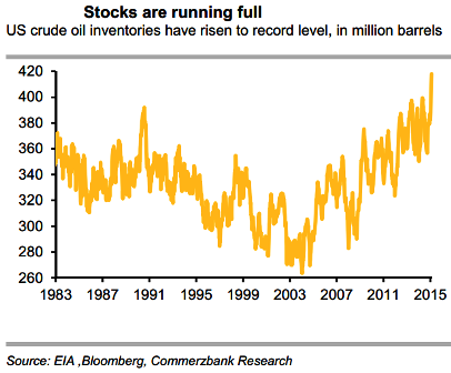 Crude Oil Stocks