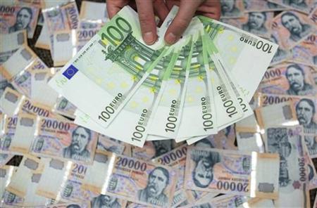 Hungary forint