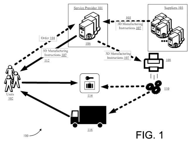 Amazon's patent for 3D printing delivery trucks