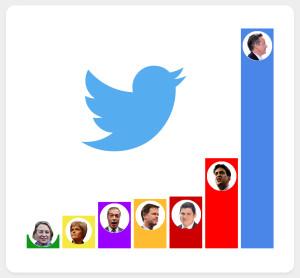 UK politics social media
