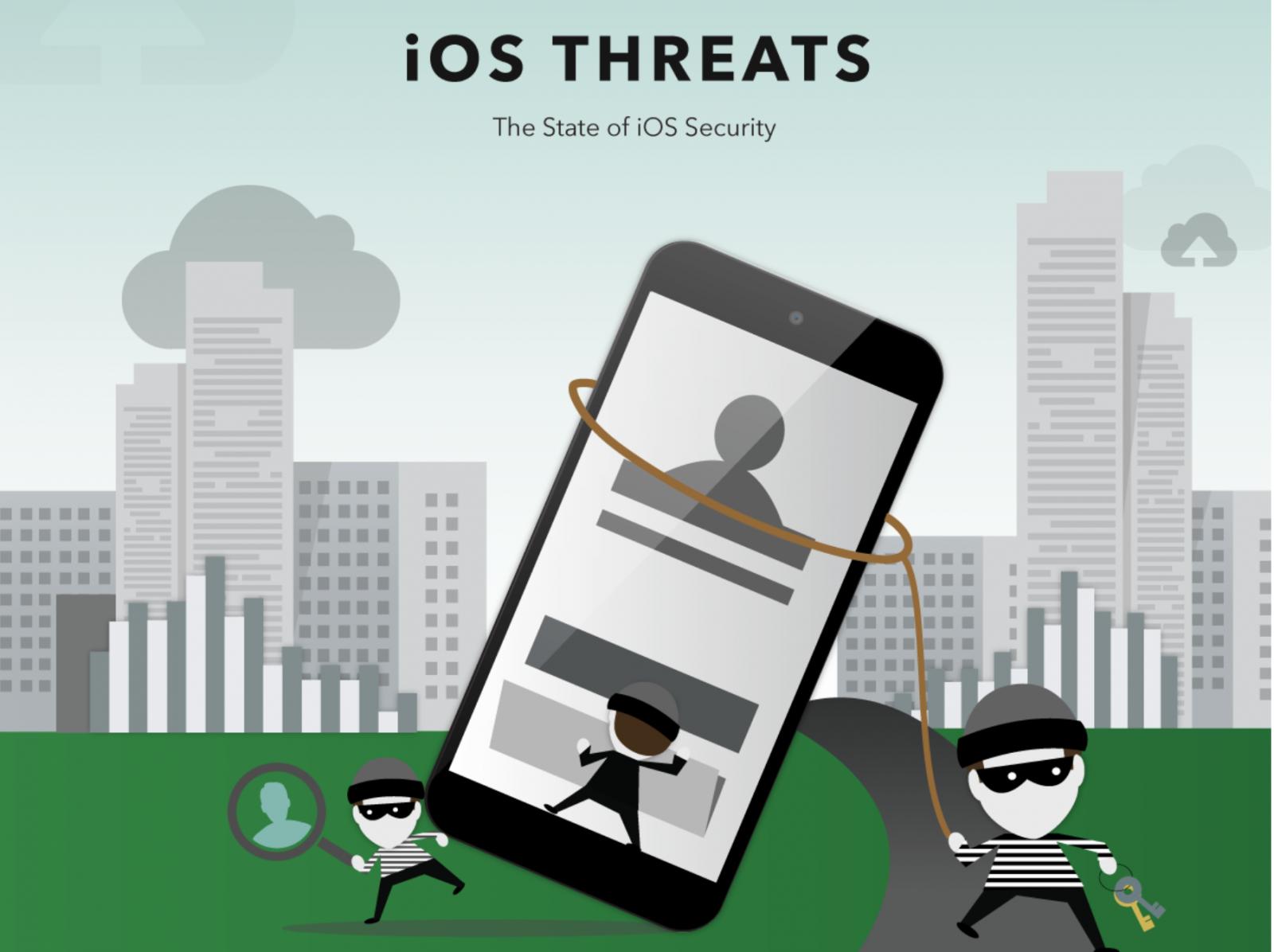 iOS malware threats will emerge in 2015
