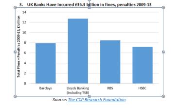 Banks 3