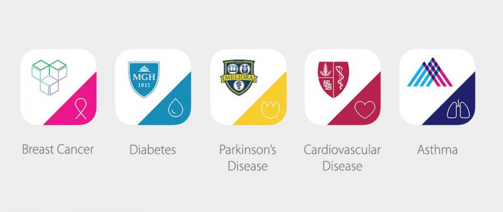 ResearchKit apps