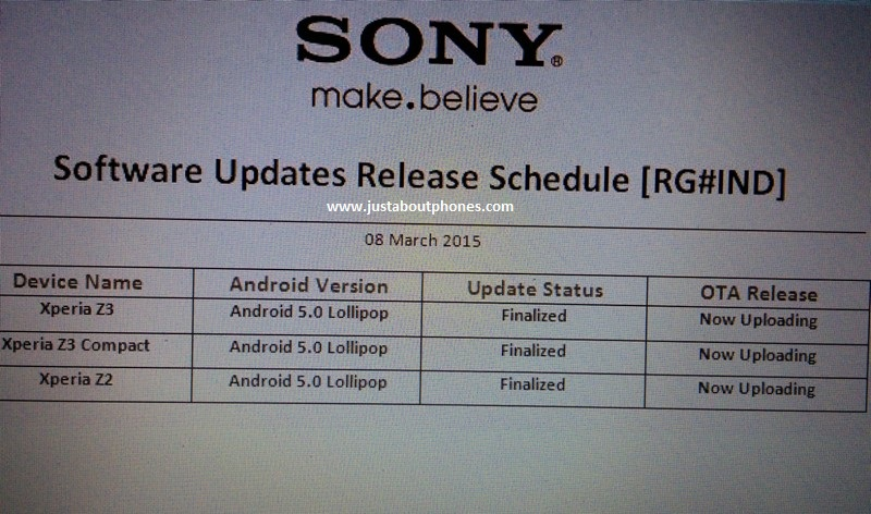 Android Lollipop for Xperia Z