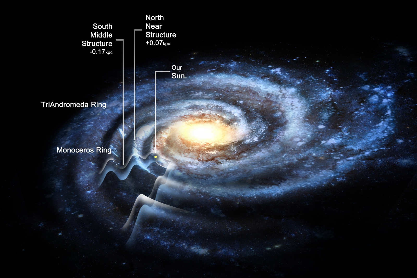 milky way bigger than thought
