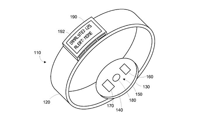 google cancer wrist band wearable