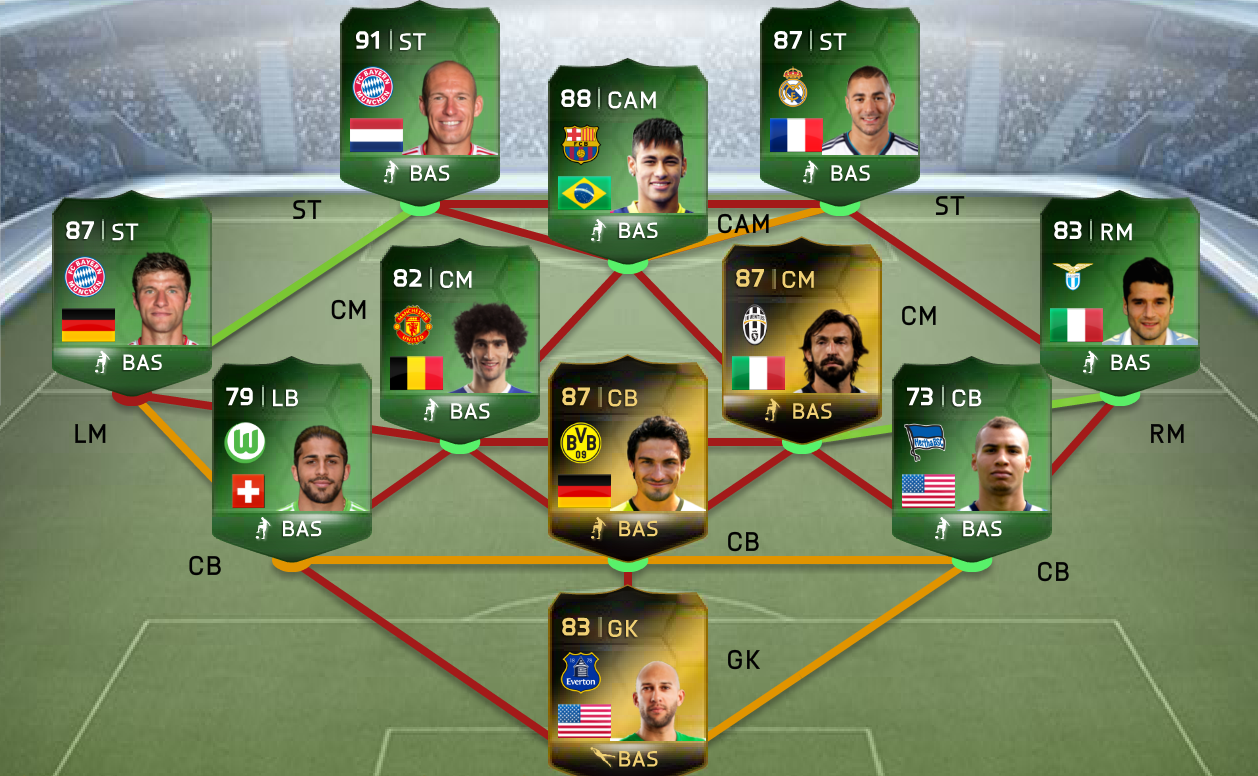 Fifa Ultimate Team