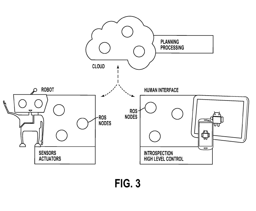 Google granted patent for robots with personalities