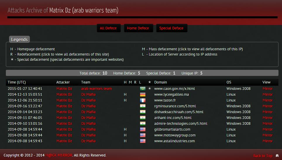 El Moujahidin hackers accomplishments