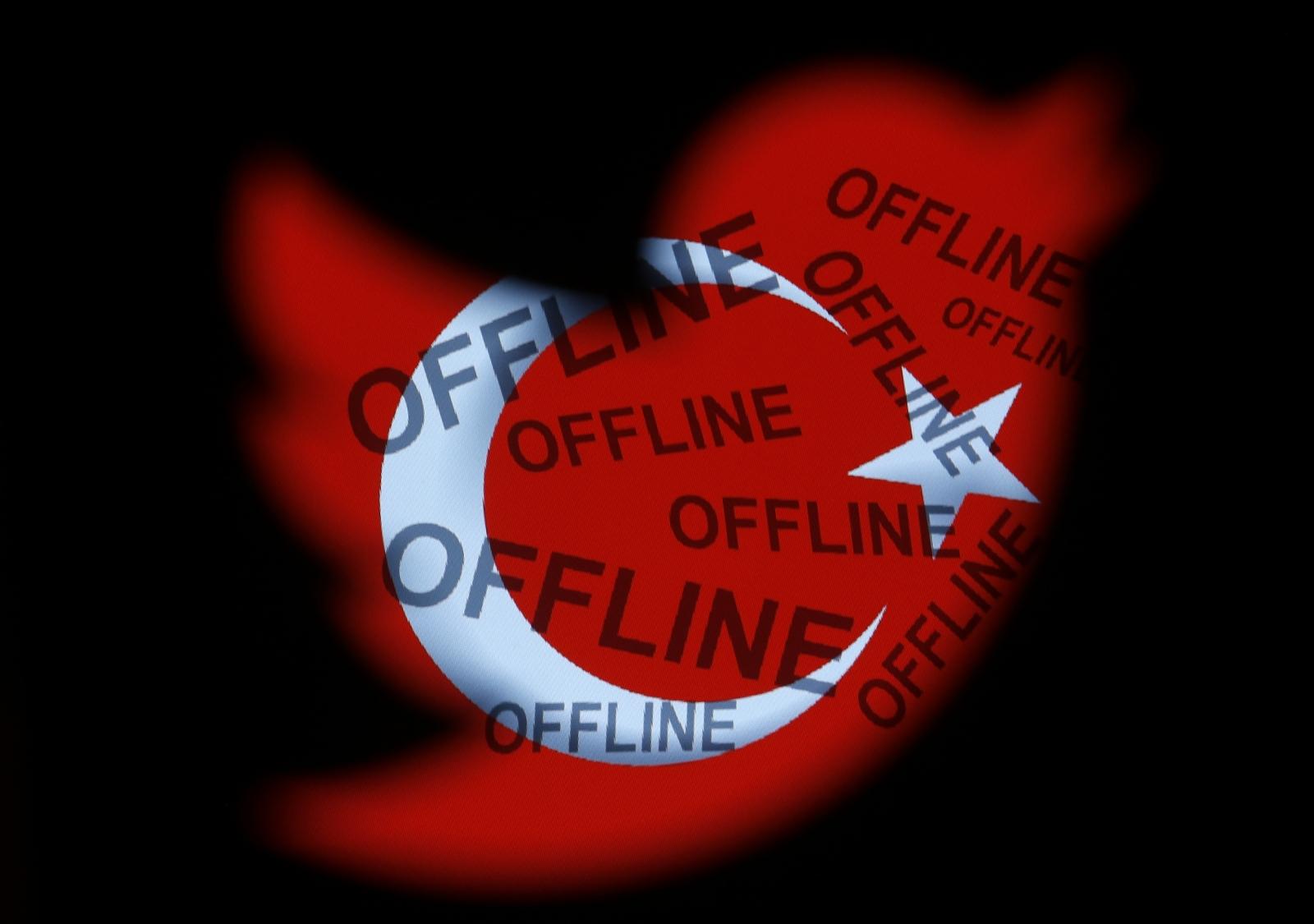 Turkey Twitter ban