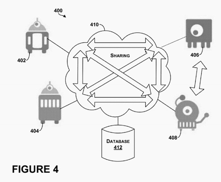 Google's robot swarm patent approved