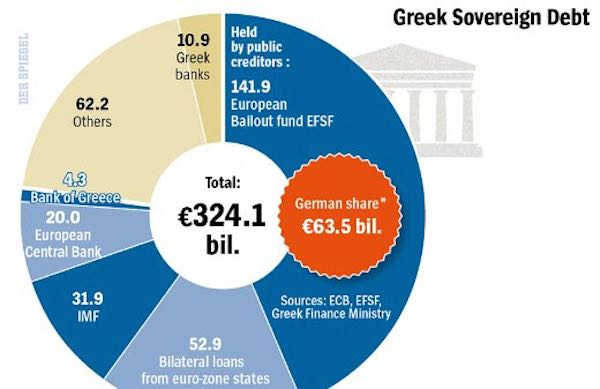 Grexit 3
