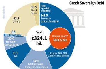 Grexit 3