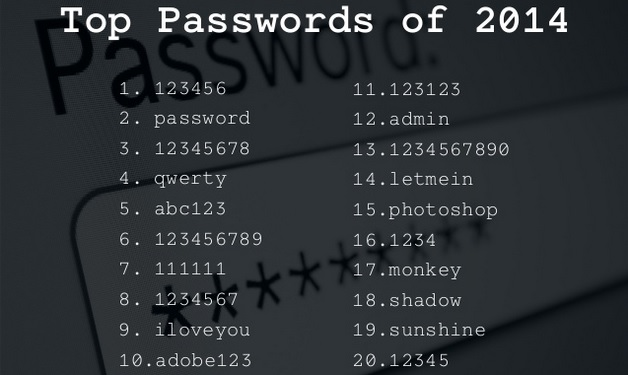 Top passwords