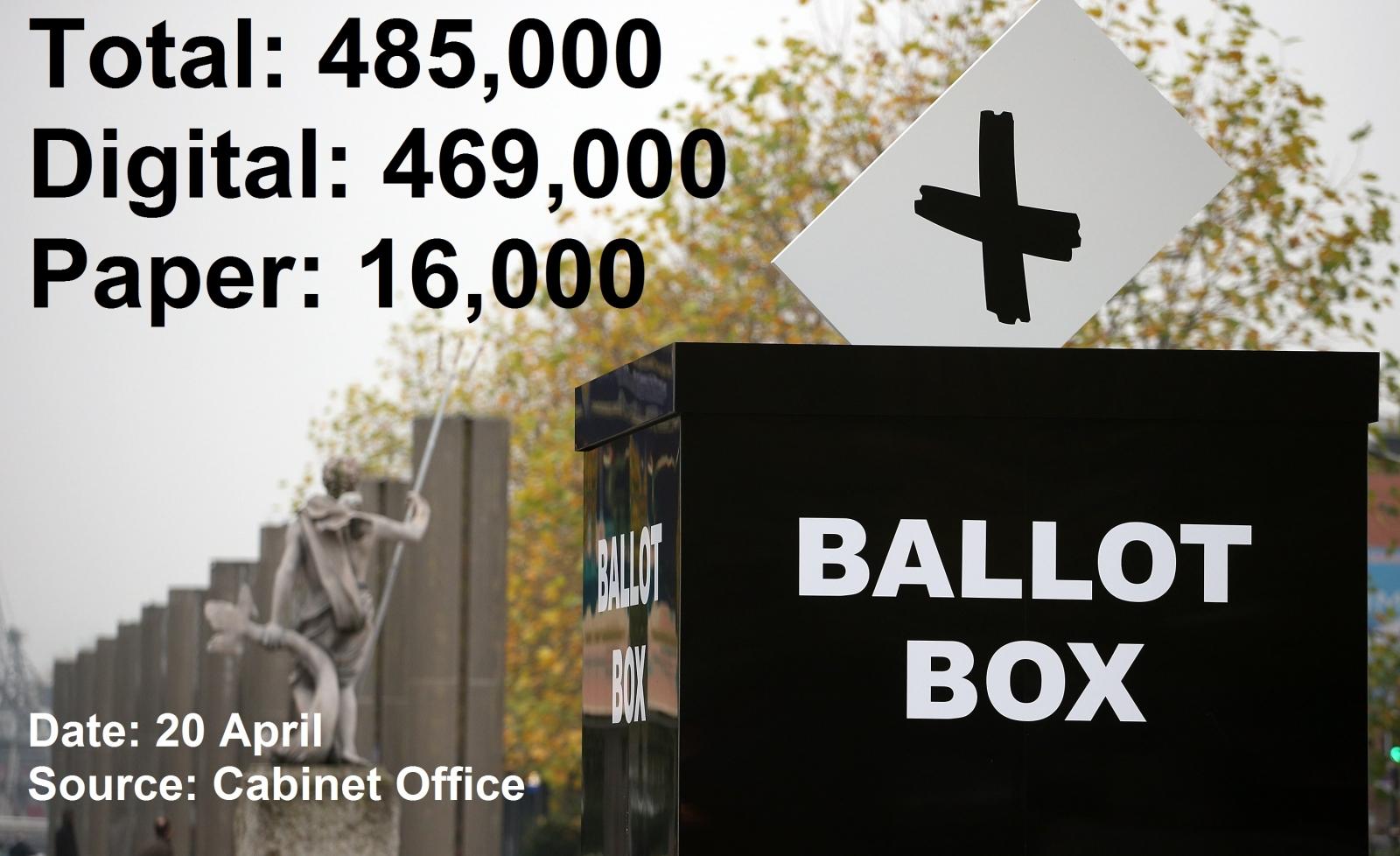 Cabinet Office data