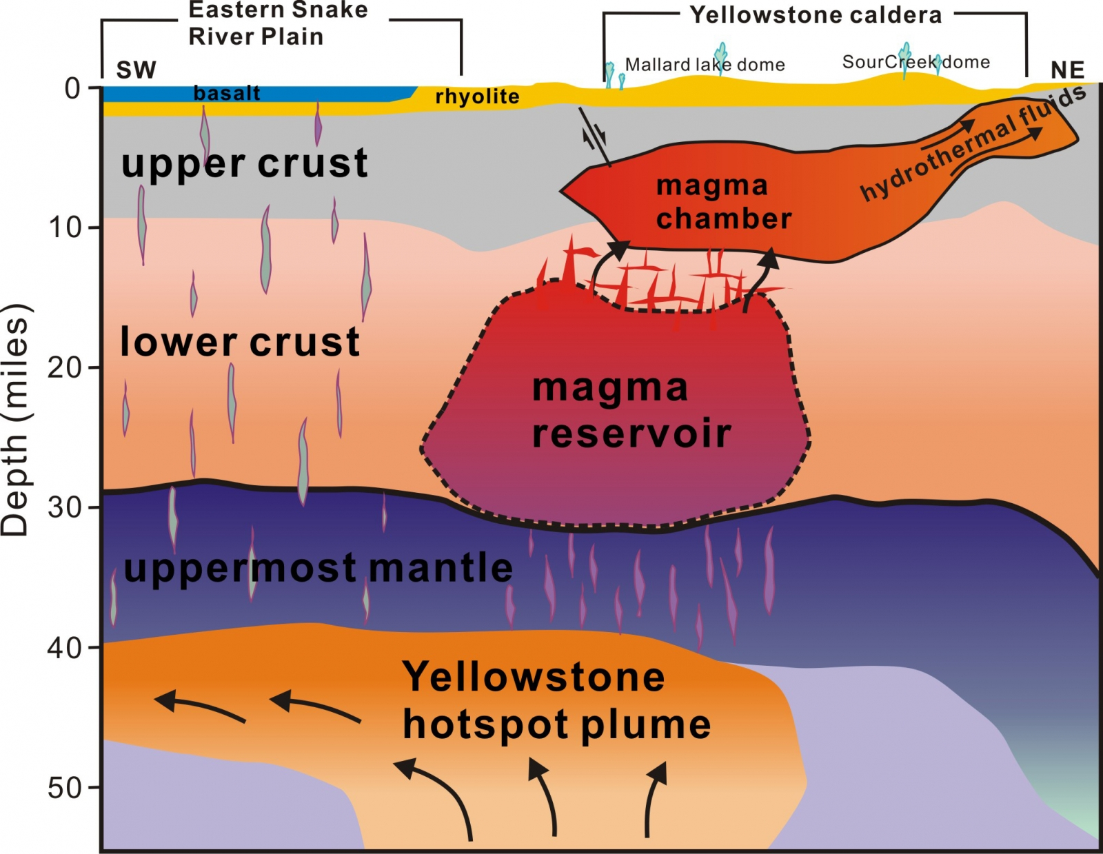 Yellowstone supervolcano: Facts we learned about the active volcano in 2015