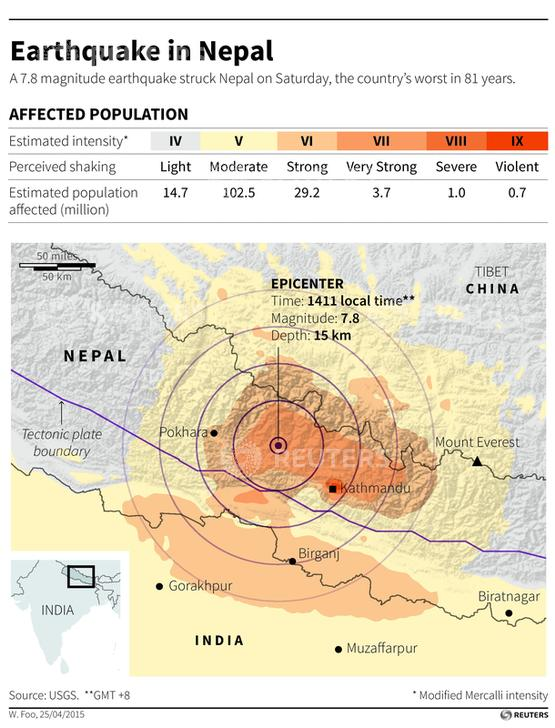nepal map epicentre