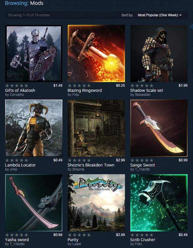 Steam's paid mod initiative