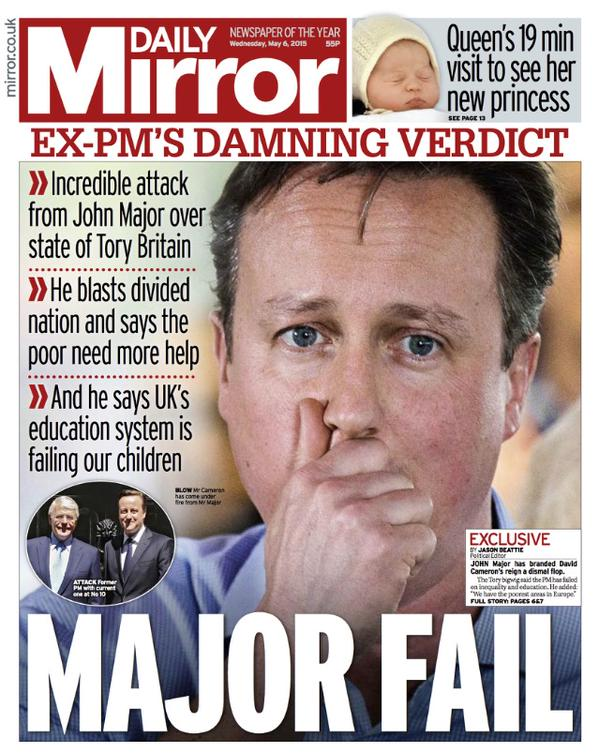 Daily Mirror front page David Cameron
