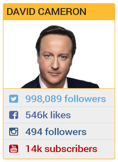 David Cameron social media top trumps card