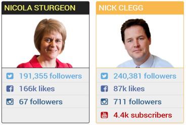 Nicola Sturgeon and Nick Clegg
