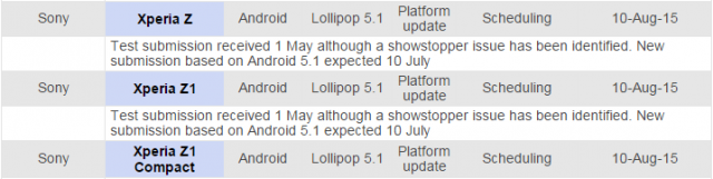 Xperia Z Android 5.1 OTA update