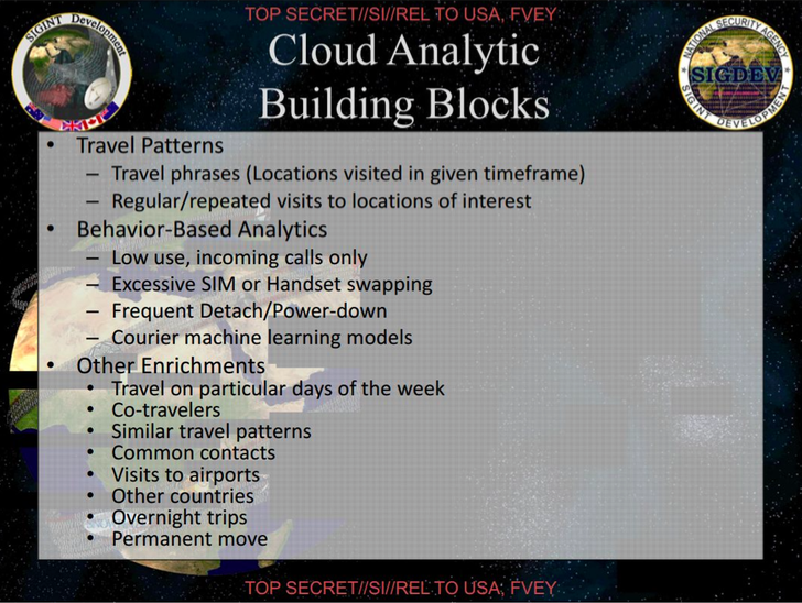 NSA's Skynet cloud analytics
