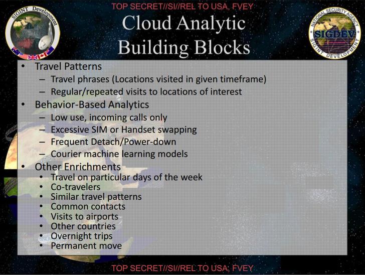NSA's Skynet cloud analytics