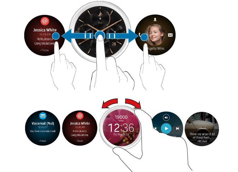 Samsung Project Orbis smartwatch