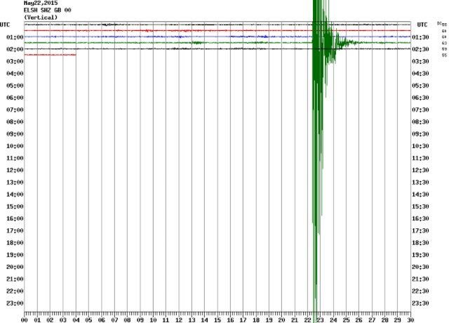 UK earthquake in Kent