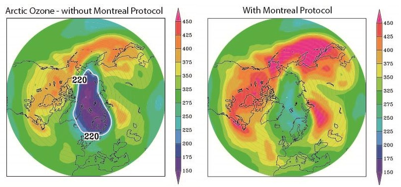 ozone hole without montreal protocol