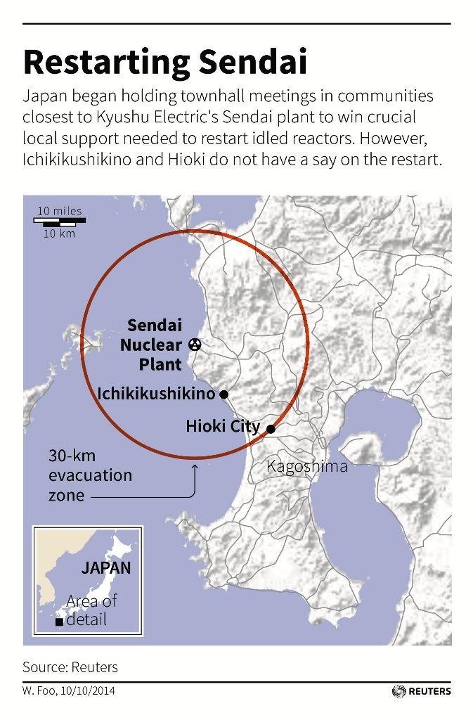 Japan's Sendai Nuclear Power Plant