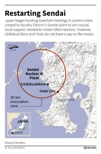 Japan's Sendai Nuclear Power Plant