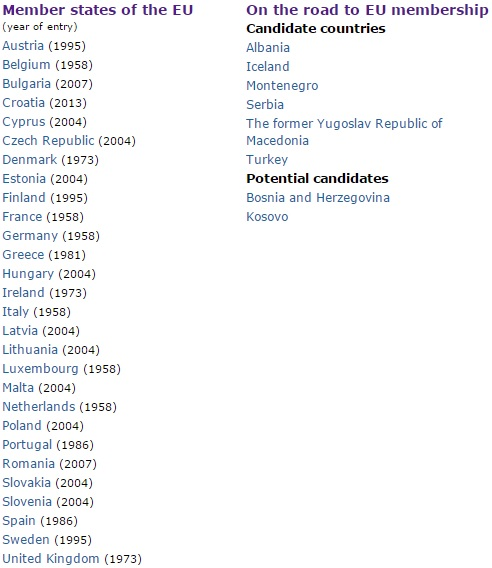 EU countries list